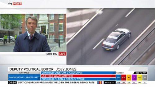 Sky News General Election 2015 Images (160)