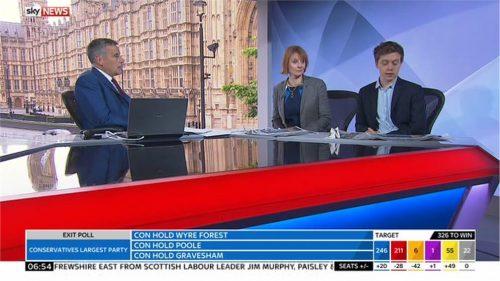 Sky News General Election 2015 Images (161)