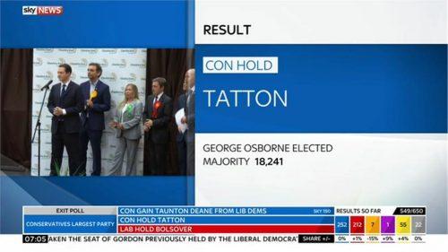 Sky News General Election 2015 Images (162)