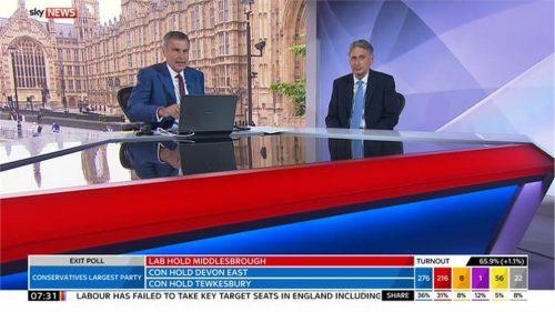 Sky News General Election 2015 Images (164)