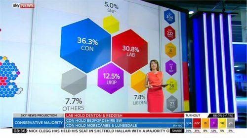 Sky News General Election 2015 Images (169)