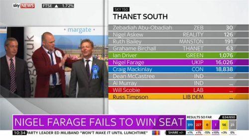Sky News General Election 2015 Images (175)