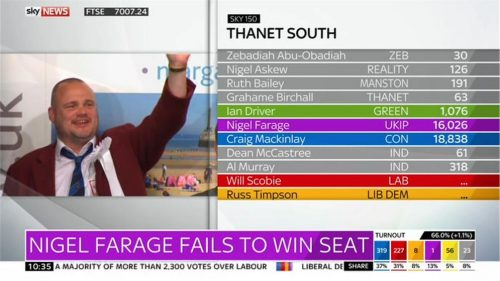 Sky News General Election 2015 Images (176)