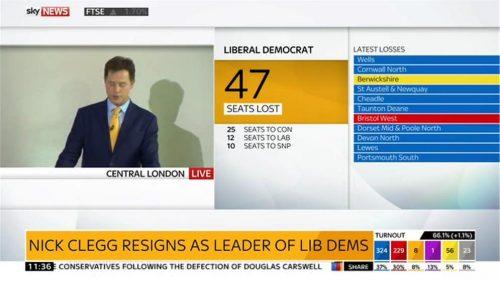 Sky News General Election 2015 Images (182)