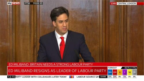 Sky News General Election 2015 Images (185)