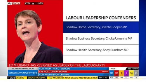 Sky News General Election 2015 Images (188)