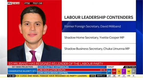 Sky News General Election 2015 Images (189)