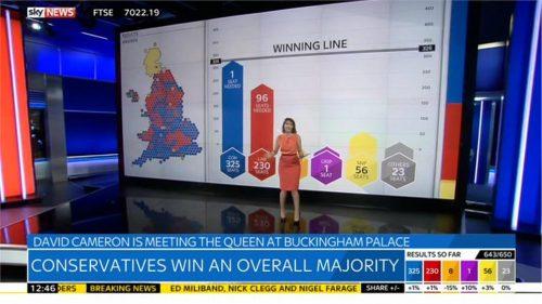 Sky News General Election 2015 Images (192)