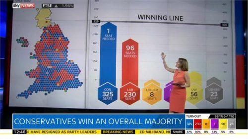 Sky News General Election 2015 Images (193)