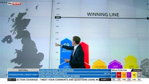 Sky News General Election 2015 Images (199)