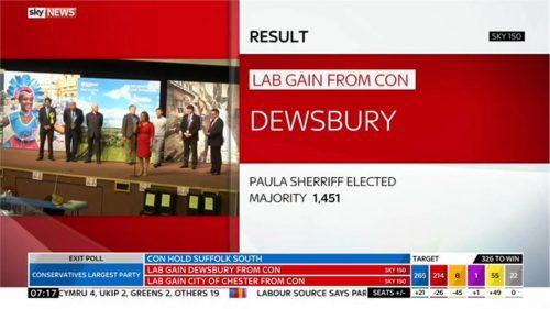 Sky News General Election 2015 Images (200)