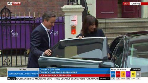 Sky News General Election 2015 Images (202)