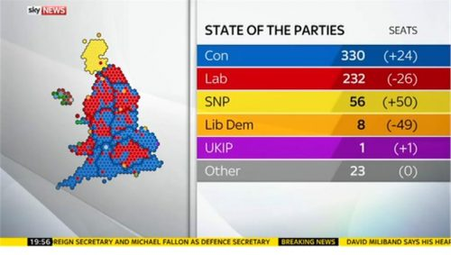 Sky News General Election 2015 Images (224)