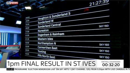Sky News General Election 2015 Images (55)