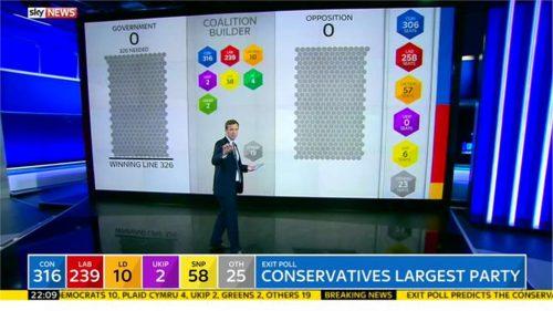 Sky News General Election 2015 Images (87)