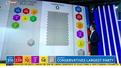 Sky News General Election 2015 Images (88)