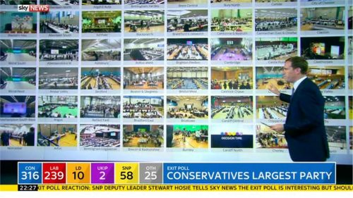 Sky News General Election 2015 Images (93)