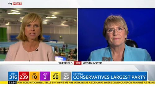 Sky News General Election 2015 Images (95)