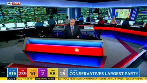 Sky News General Election 2015 Images (98)