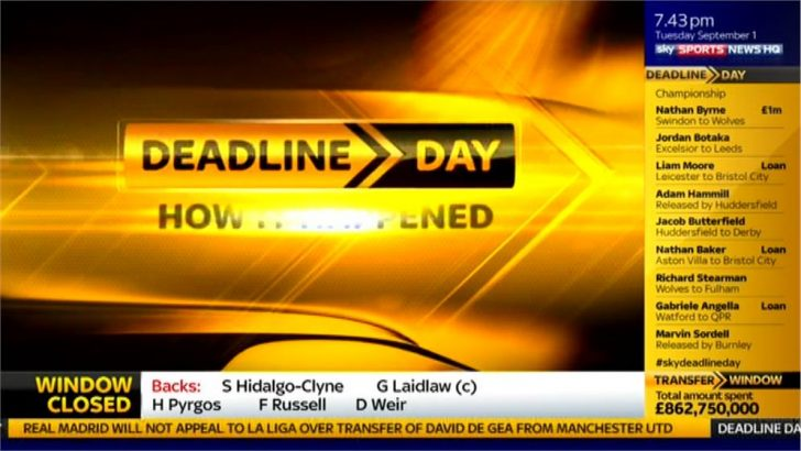 Transfer Deadline Day 2015: How it happened