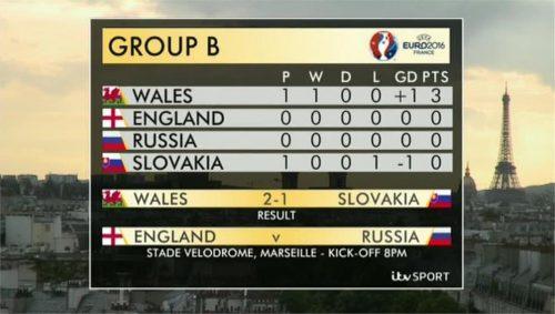 ITV Euro 2016 GFX (1)