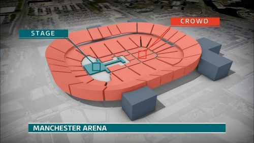 Manchester Attack - ITV News (9)