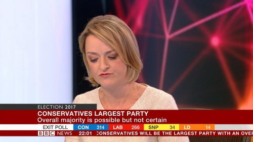 BBC ONE HD Election 2017 06-08 22-01-20