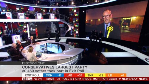 BBC ONE HD Election 2017 06-08 22-25-13