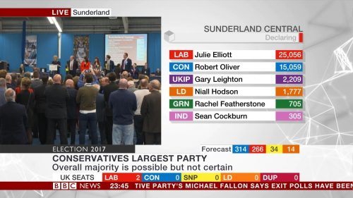 BBC ONE HD Election 2017 06-08 23-45-32