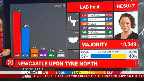 BBC ONE HD Election 2017 06-09 00-18-23