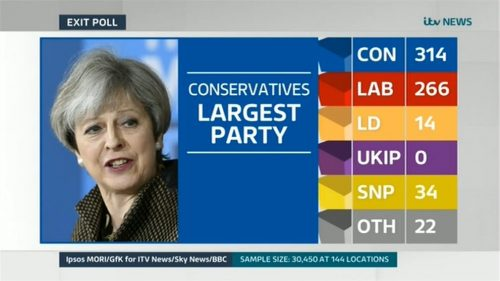 ITV Election 2017 Live The Results 06-08 22-00-02