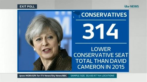 ITV Election 2017 Live The Results 06-08 22-04-03