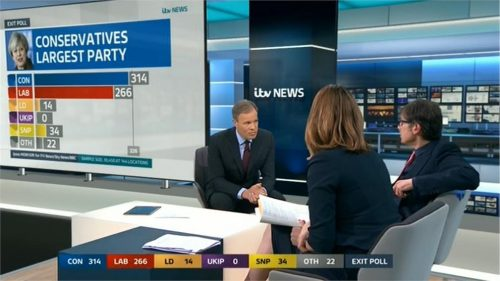 ITV Election 2017 Live The Results 06-08 22-20-17