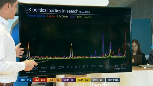 ITV Election 2017 Live The Results 06-08 23-30-17