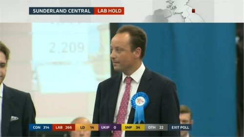 ITV Election 2017 Live The Results 06-08 23-45-29