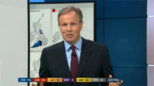 ITV Election 2017 Live The Results 06-09 00-03-37