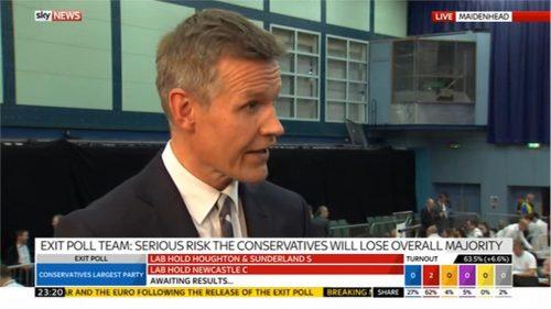 Sky News Vote 2017 06-08 23-20-13