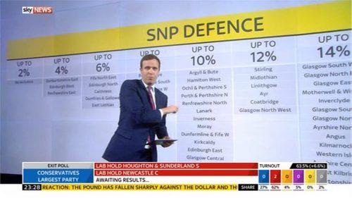 Sky News Vote 2017 06-08 23-27-50