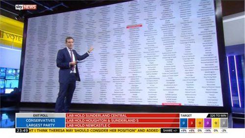 Sky News Vote 2017 06-08 23-49-38