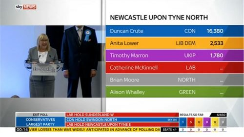 Sky News Vote 2017 06-09 00-13-48