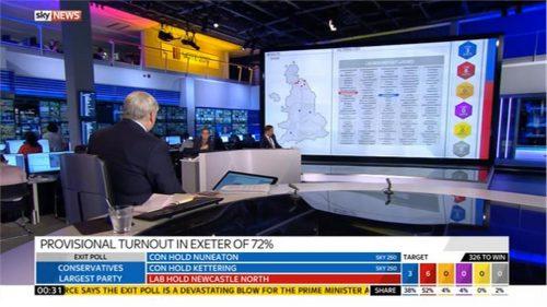 Sky News Vote 2017 06-09 00-31-38