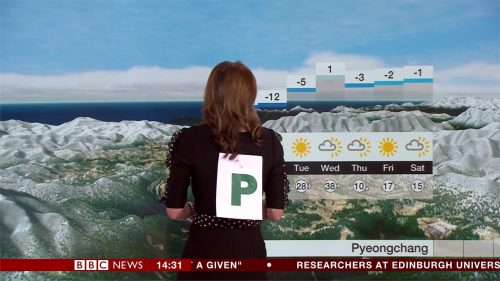 BBC Weather Presenter Louise Lear p plate