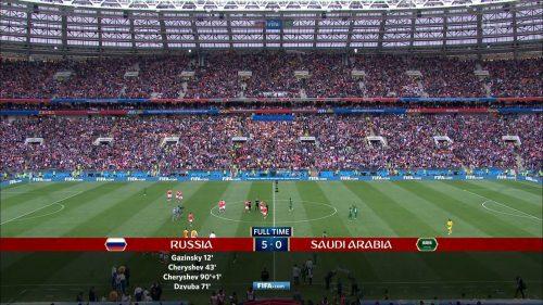 Fifa World Cup 2018 - Graphics (11)