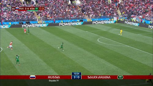 Fifa World Cup 2018 - Graphics (4)