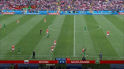 Fifa World Cup 2018 - Graphics (9)