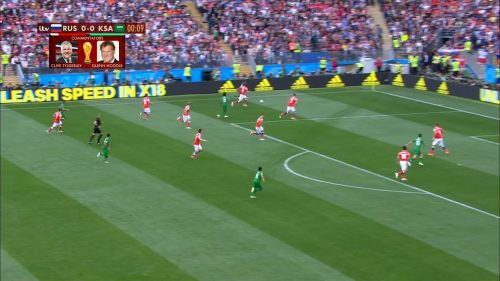 ITV World Cup 2018 - In-Game Graphics (2)