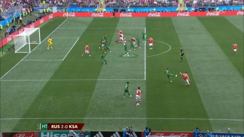 ITV World Cup 2018 - In Game Graphics (6)