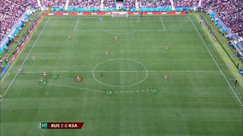 ITV World Cup 2018 - In Game Graphics (8)