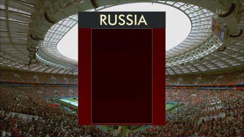 ITV World Cup 2018 - Team Graphics (1)