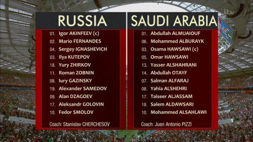 ITV World Cup 2018 - Team Graphics (15)